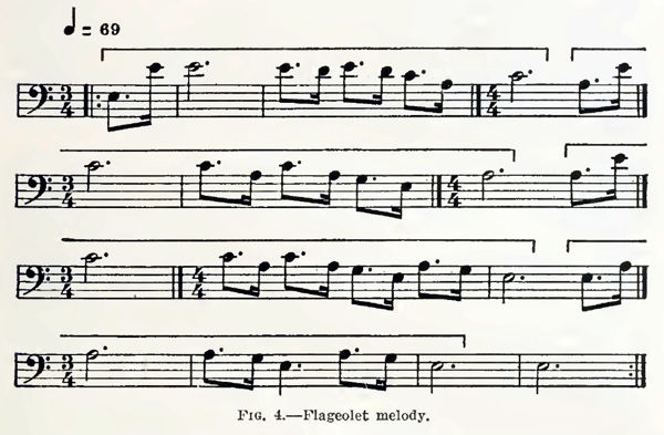 Transcription of the Mandan Origin of the Flageolet Melody by Densmore