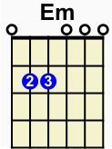 E minor finger chart