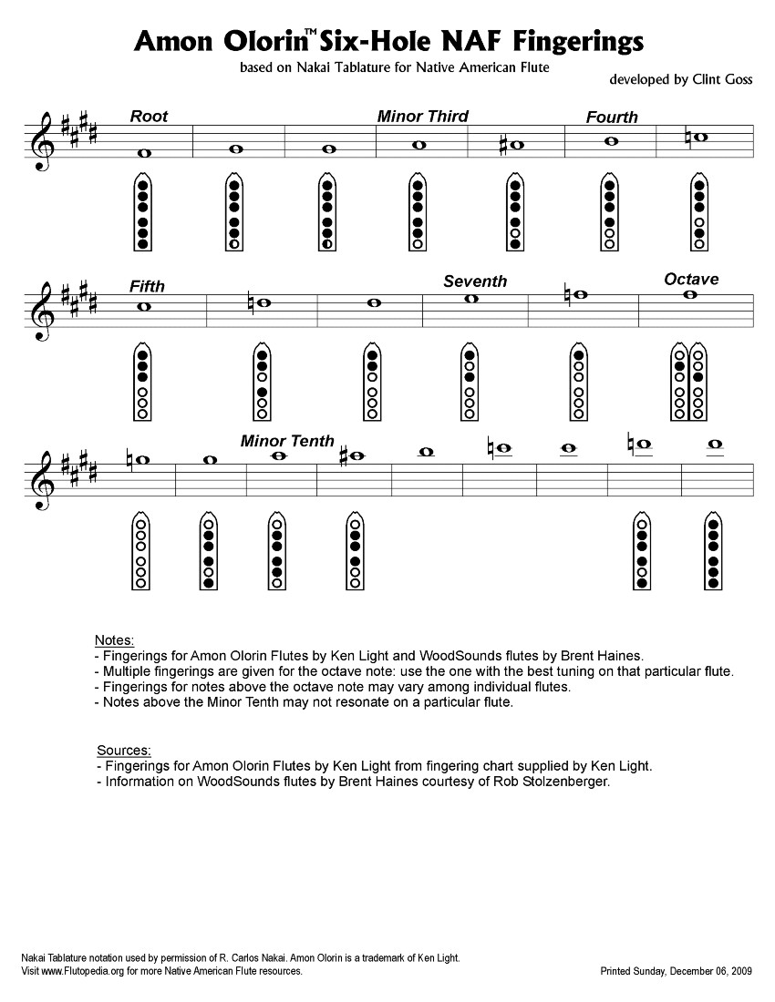 Fingerings Page for a specific Native American flute maker