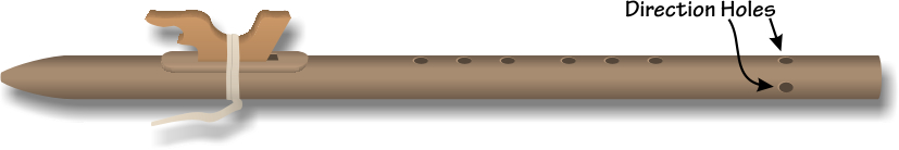 Location of direction holes at the foot end of the flute
