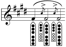 Sheet Music example of a Bark