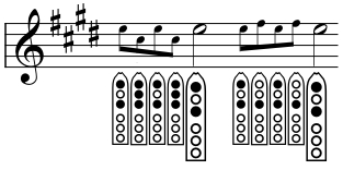 Sheet Music example of a Extended Mordents