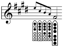 Sheet Music example of a Run