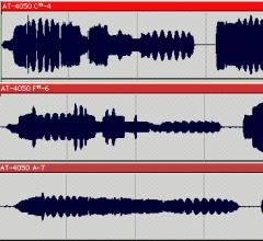 Waveform diagram