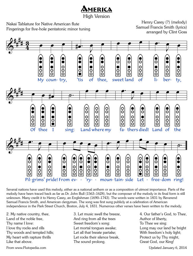 America - High Version - Five-hole Pentatonic Minor