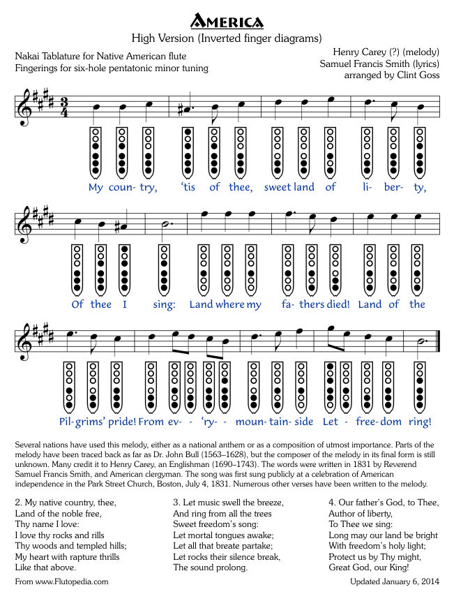 America - High Version - Six-hole Pentatonic Minor (Inverted Fingerings)