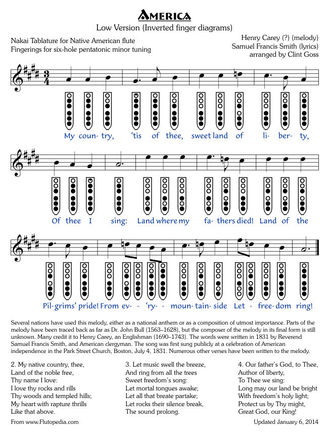 America - Low Version - Six-hole Pentatonic Minor (Inverted Fingerings)