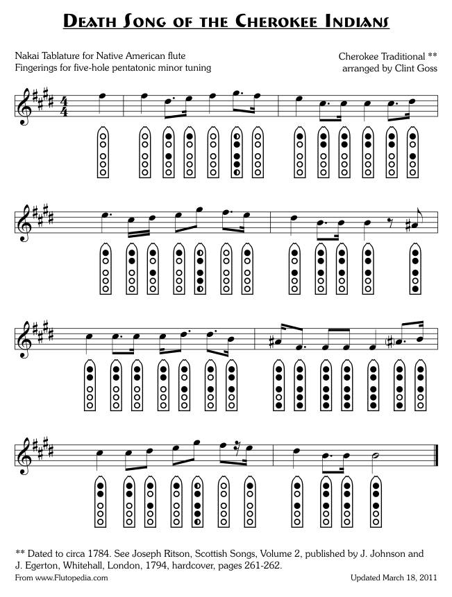 Death Song of the Cherokee Indians - five-hole Pentatonic Minor