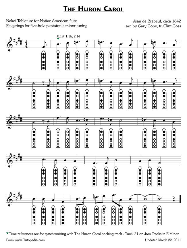 The Huron Carol - five-hole Pentatonic Minor