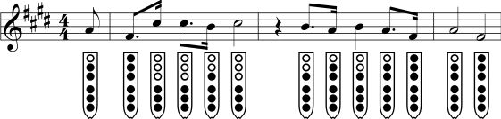 Example of Nakai Tablature with inverted six-hole finger diagrams