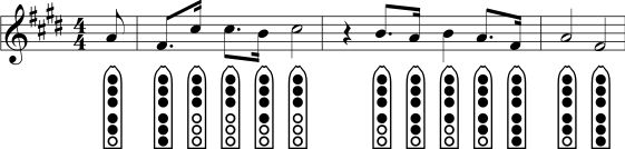 Example of Nakai Tablature with six-hole finger diagrams