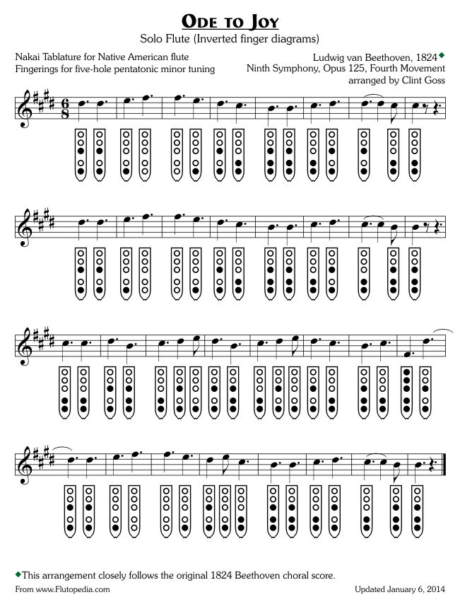 Ode to Joy - Five-hole Pentatonic Minor (Inverted Fingerings)