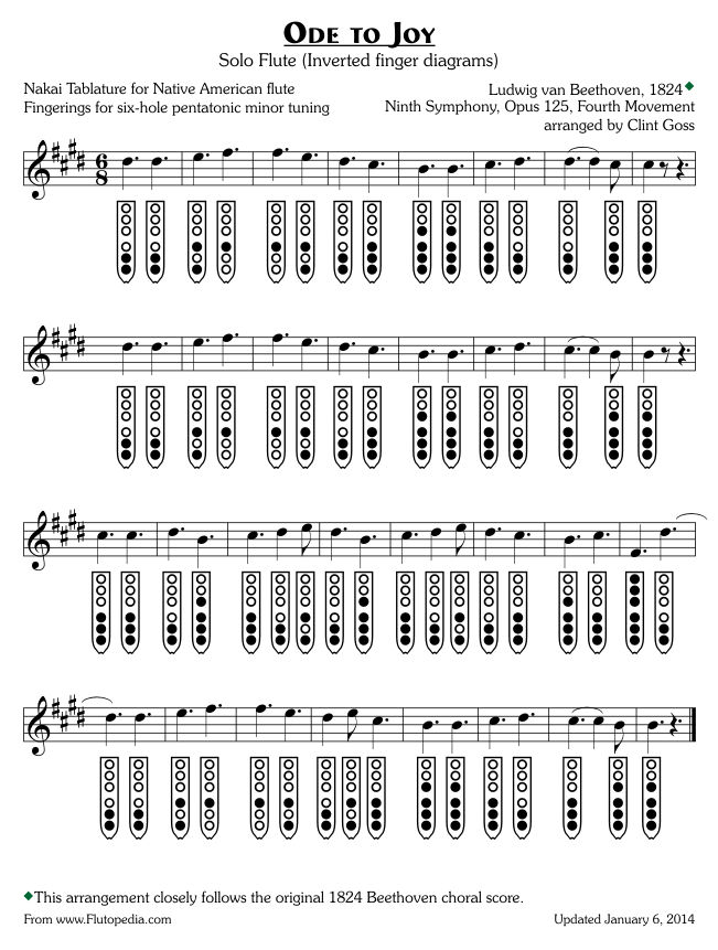 Ode to Joy - Six-hole Pentatonic Minor (Inverted Fingerings)