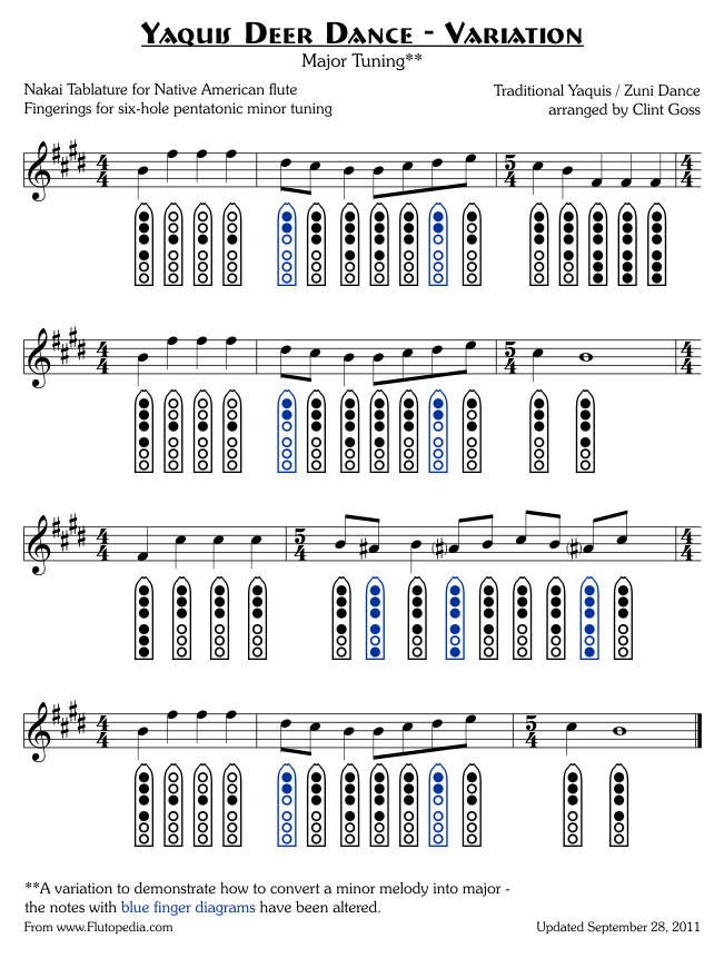 Yaquis Deer Dance - Major Tuning Variation - six-hole Pentatonic Minor