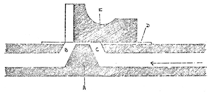 Figure 1. Cross-section of external flue and wooden block of the Indian flageolet