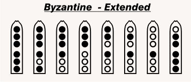 Byzantine Extended Scale: Finger diagram closed closed closed closed closed closed, Finger diagram closed closed closed closed open closed, Finger diagram closed closed closed closed open open, Finger diagram closed closed closed open open open, Finger diagram closed closed open closed open open, Finger diagram open closed open closed open open, Finger diagram open open open closed open open, Finger diagram second octave open closed closed closed closed closed