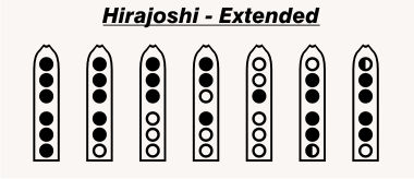 Hirajoshi Extended Scale: Finger diagram closed closed closed closed closed closed, Finger diagram closed closed closed closed closed open, Finger diagram closed closed closed open open open, Finger diagram closed closed open closed open open, Finger diagram open open closed open open open, Finger diagram second octave open closed closed closed closed half-closed, Finger diagram second octave half-closed closed closed closed closed open