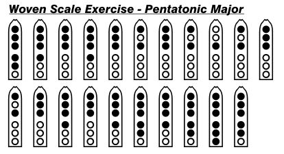 Pentatonic Major Woven Scale