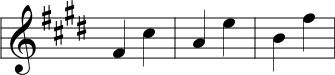 Three Perfect Fifth intervals written in Nakai Tab notation