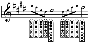 Sheet Music example of Extended Vertical Turns