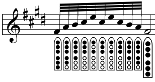 Sheet Music example of a Flourish