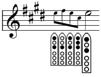 Sheet Music example of a Turn