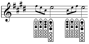 Sheet Music example of Vertical Turns