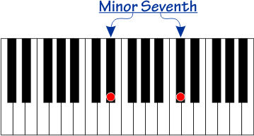 Minor Seventh  interval on a piano