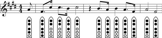 Example of Nakai Tablature with five-hole finger diagramsl