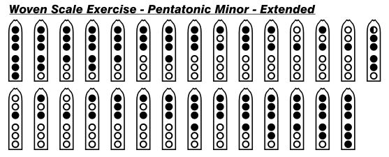 Pentatonic Minor Extended Woven Scale
